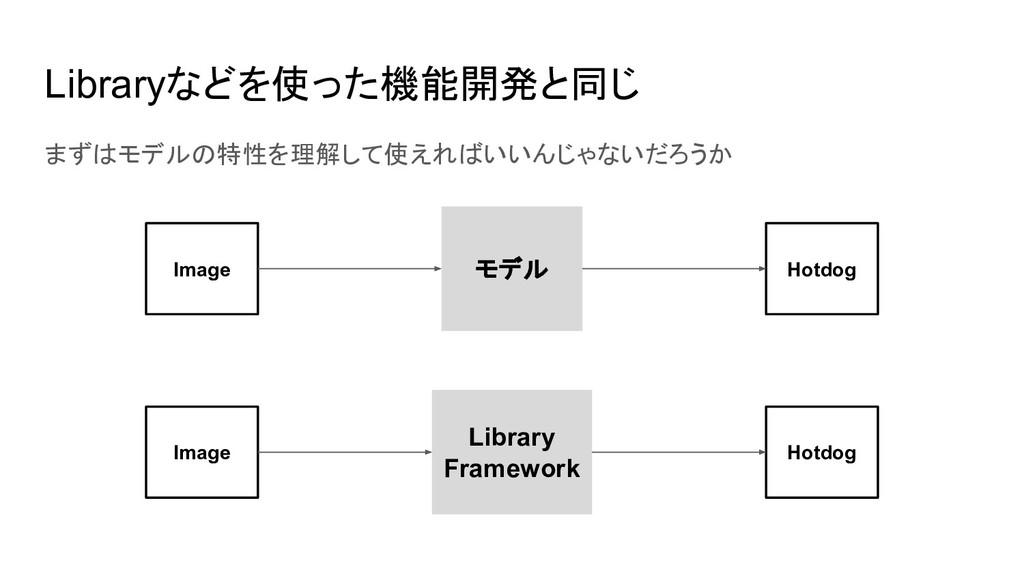 Libraryなどを使った機能開発と同じ まずはモデルの特性を理解して使えればいいんじゃないだ...