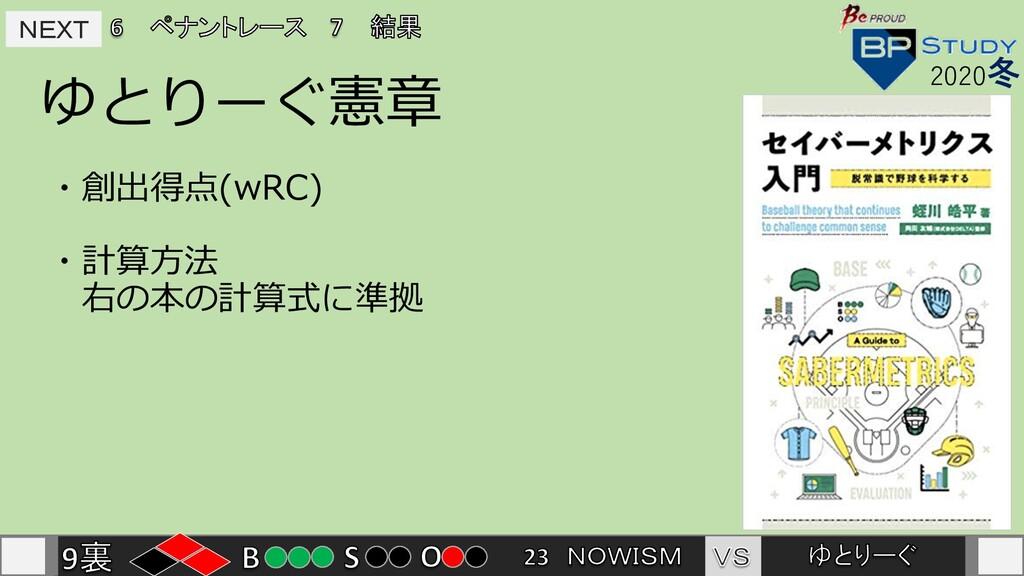 NEXT NEXT ゆとりーぐ憲章 2020冬 ・創出得点(wRC) ・計算⽅法 右の本の計算...