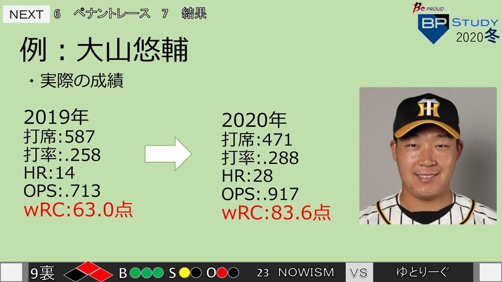 NEXT NEXT 例︓⼤⼭悠輔 2020冬 ・実際の成績 2019年 打席:587 打率:....