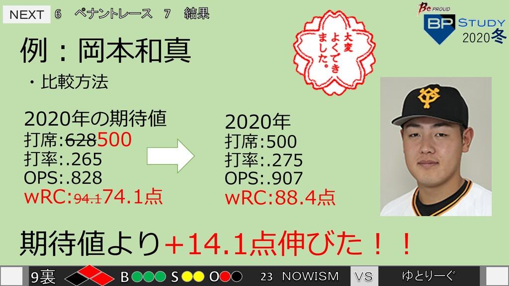 NEXT NEXT 例︓岡本和真 2020冬 ・⽐較⽅法 2020年の期待値 打席:62850...