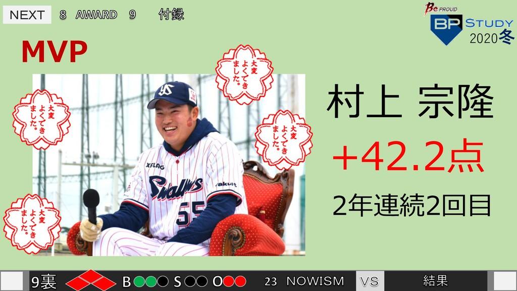 NEXT NEXT MVP 2020冬 +42.2点 村上 宗隆 2年連続2回⽬