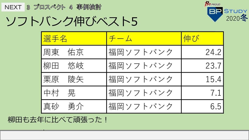 NEXT NEXT ソフトバンク伸びベスト5 2020冬 選⼿名 チーム 伸び 中島宏之 読...
