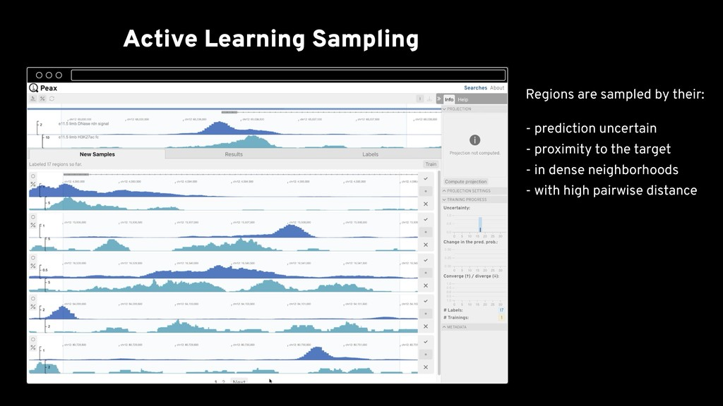 Active Learning Sampling Training Progress Embe...