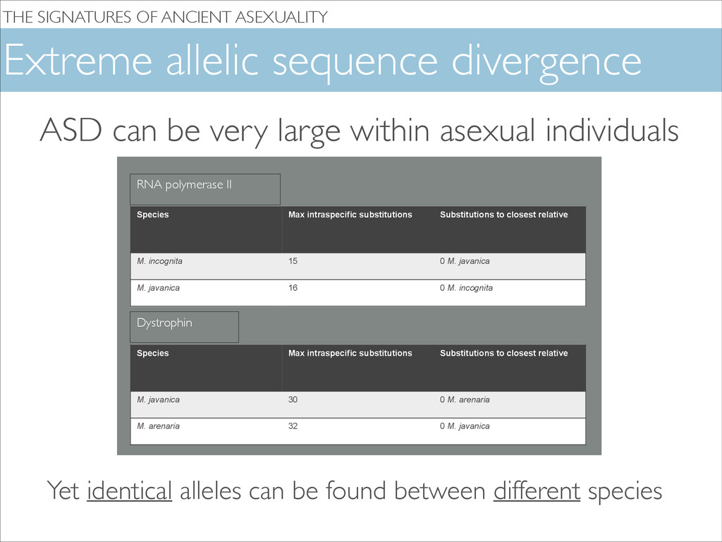 THE SIGNATURES OF ANCIENT ASEXUALITY Extreme al...