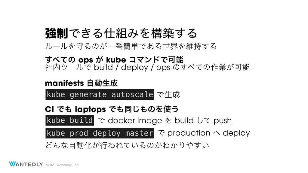 ©2020 Wantedly, Inc. ڧ੍Ͱ͖ΔΈΛߏங͢Δ ͯ͢ͷ ops ͕ k...