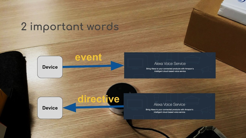 2 important words Device event Device directive