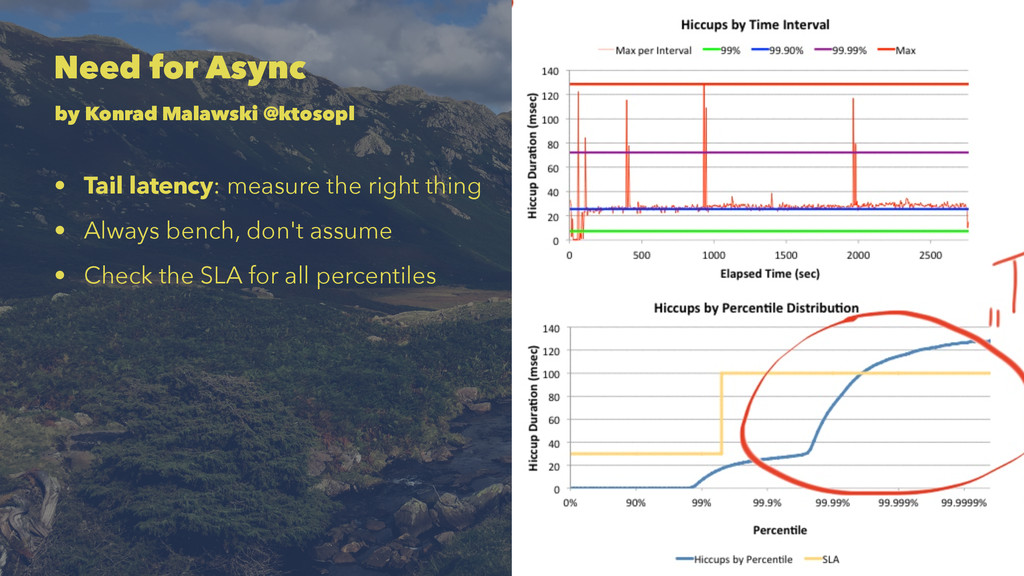 Need for Async by Konrad Malawski @ktosopl • Ta...