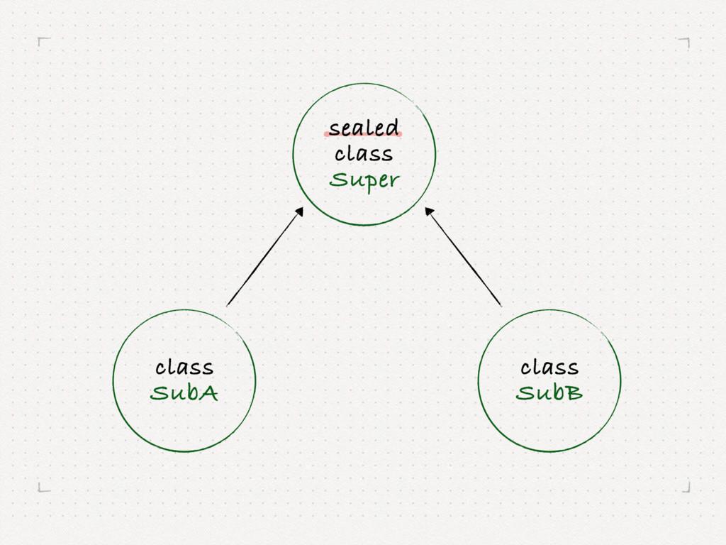 sealed class Super class SubA class SubB