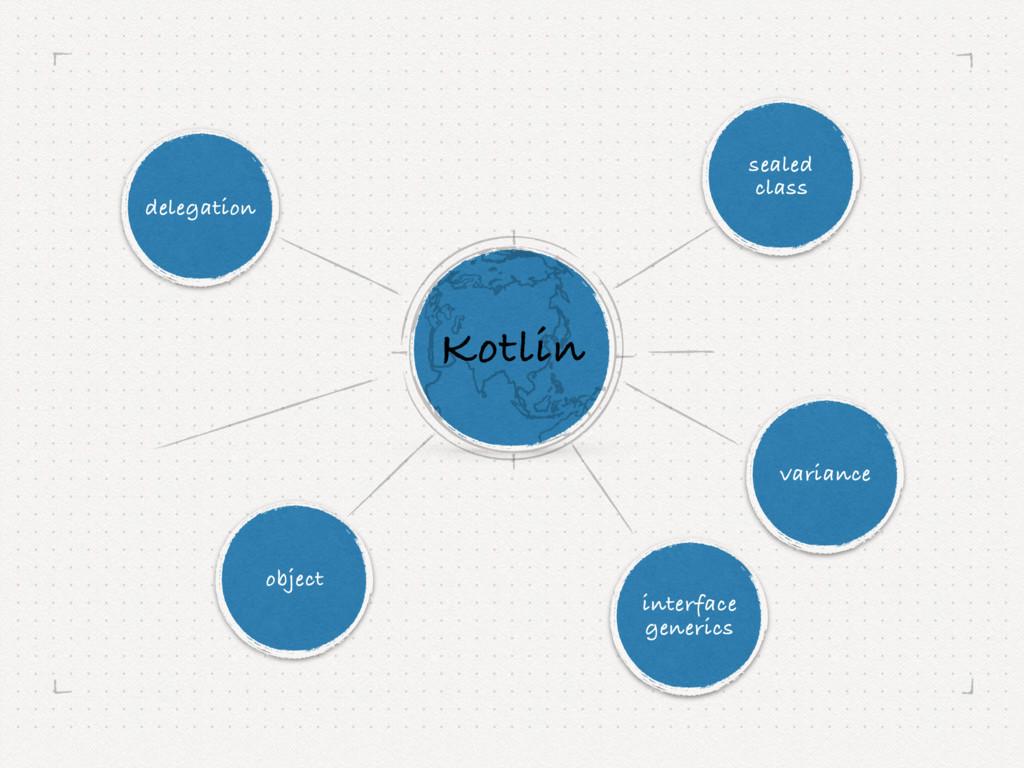 Kotlin delegation object variance interface gen...