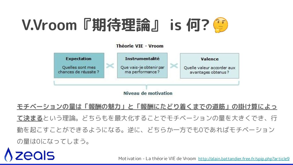 V.Vroom『期待理論』 is 何? モチベーションの量は「報酬の魅力」と「報酬にたどり着く...