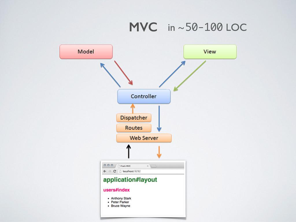 in ~ 50-100 LOC MVC