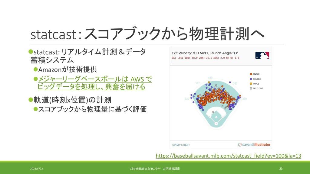 statcast:スコアブックから物理計測へ ⚫statcast: リアルタイム計測&データ ...