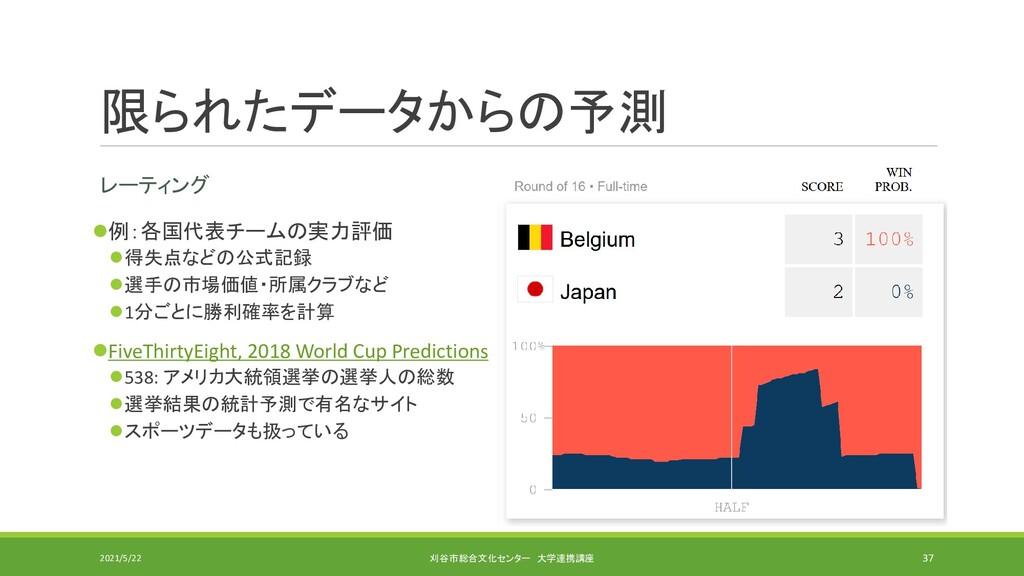 限られたデータからの予測 レーティング ⚫例:各国代表チームの実力評価 ⚫得失点などの公式記録...