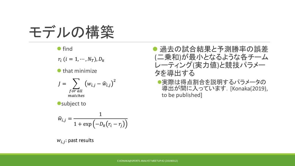 モデルの構築 ⚫ find ⚫ that minimize ⚫subject to E.KON...