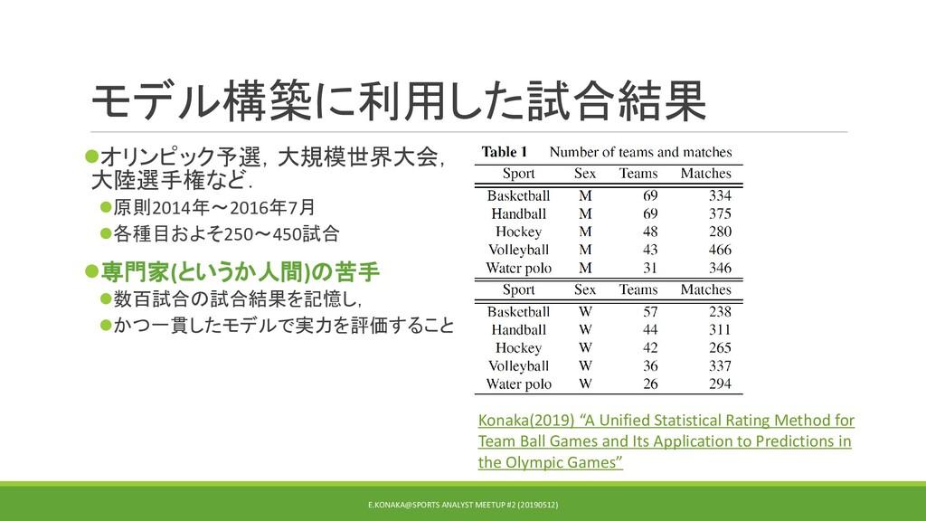 モデル構築に利用した試合結果 ⚫オリンピック予選,大規模世界大会, 大陸選手権など. ⚫原則2...