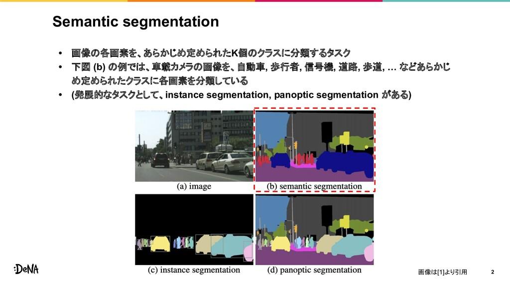 Semantic segmentation • 画像の各画素を、あらかじめ定められたK個のクラ...