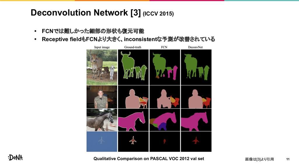 Deconvolution Network [3] (ICCV 2015) • FCNでは難し...