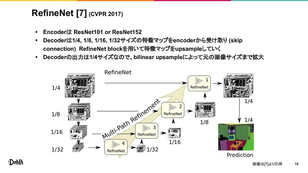 RefineNet [7] (CVPR 2017) • Encoderは ResNet101 ...