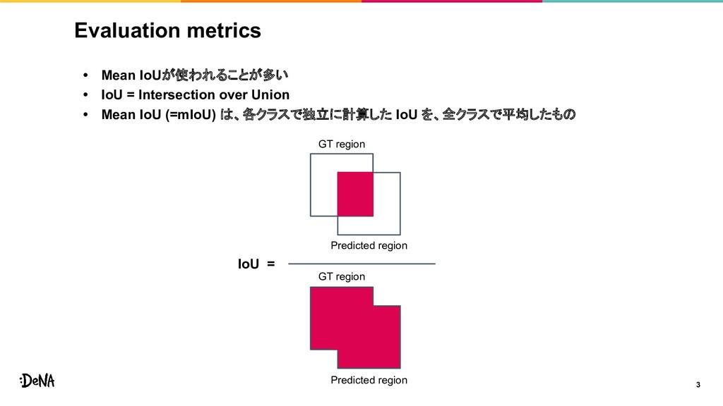 Evaluation metrics • Mean IoUが使われることが多い • IoU =...