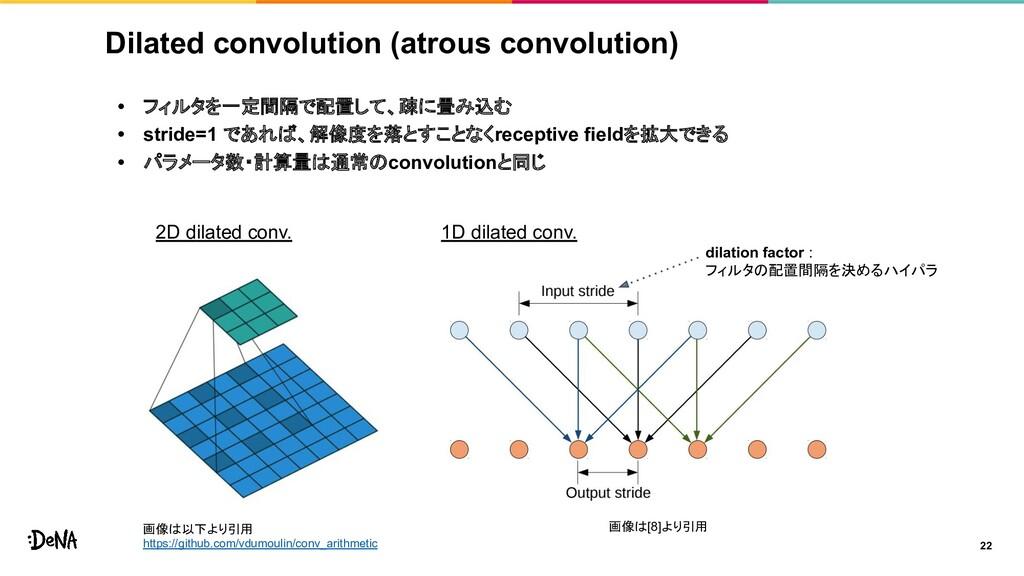 Dilated convolution (atrous convolution) • フィルタ...