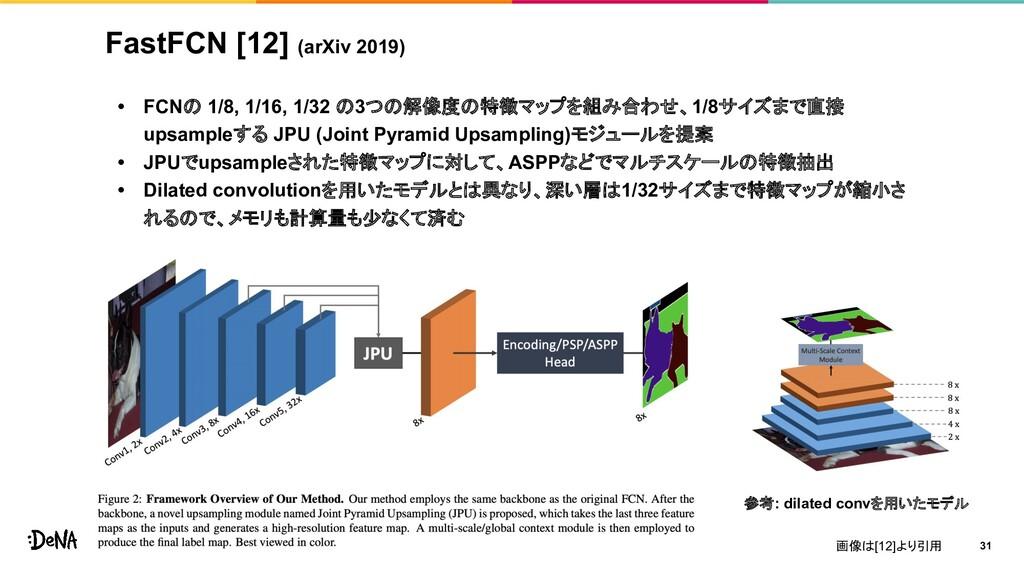 FastFCN [12] (arXiv 2019) • FCNの 1/8, 1/16, 1/3...