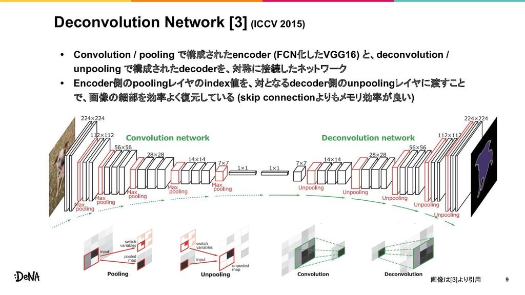 Deconvolution Network [3] (ICCV 2015) • Convolu...