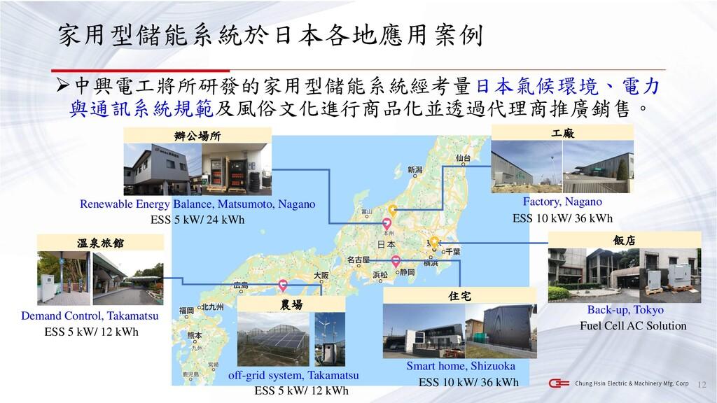 家用型儲能系統於日本各地應用案例 ➢中興電工將所研發的家用型儲能系統經考量日本氣候環境、電力 ...