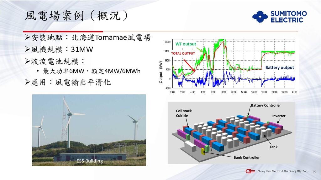 風電場案例(概況) ➢安裝地點:北海道Tomamae風電場 ➢風機規模:31MW ➢液流電池規...