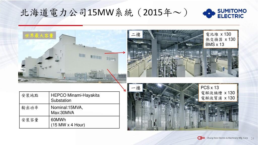 北海道電力公司15MW系統(2015年~) 24 二樓 一樓 電池堆 x 130 熱交換器 x...