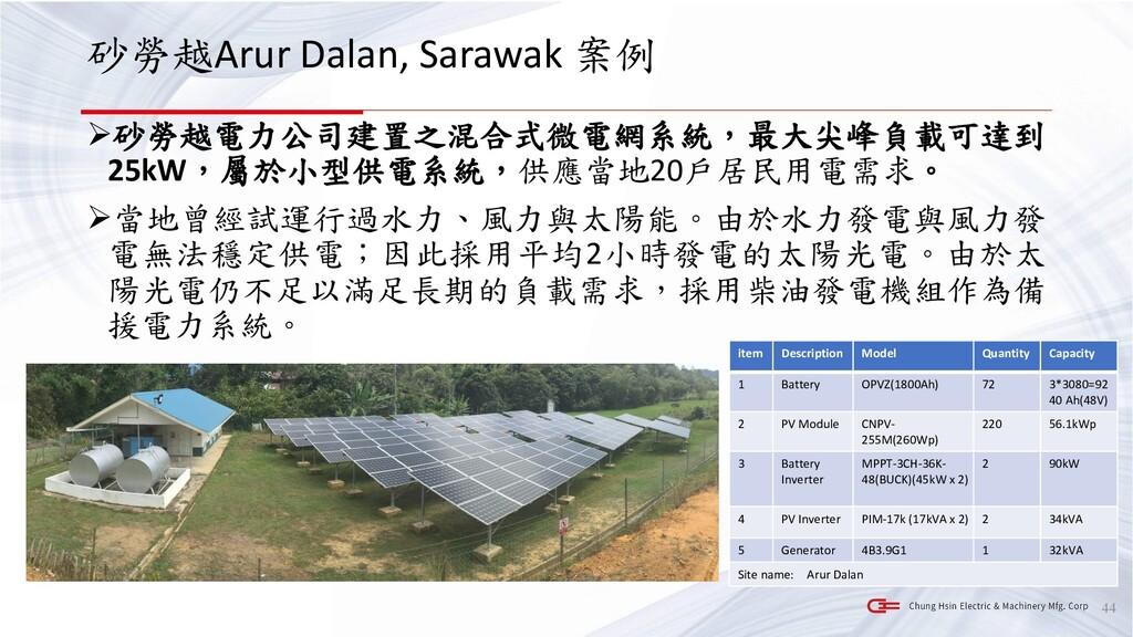 砂勞越Arur Dalan, Sarawak 案例 ➢砂勞越電力公司建置之混合式微電網系統,最...