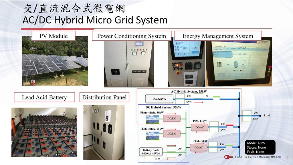 交/直流混合式微電網 AC/DC Hybrid Micro Grid System 45 Le...