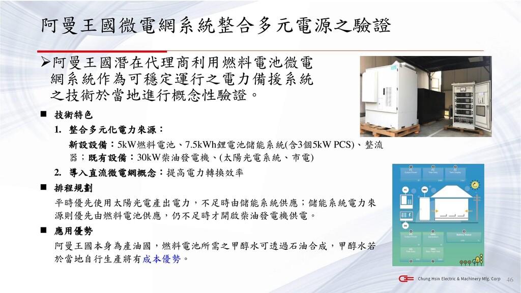阿曼王國微電網系統整合多元電源之驗證 ➢阿曼王國潛在代理商利用燃料電池微電 網系統作為可穩定運...