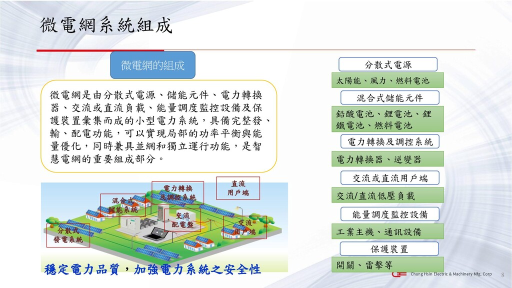 微電網系統組成 8 分散式 發電系統 混合式 儲能系統 電力轉換 及調控系統 交流 配電盤 直...