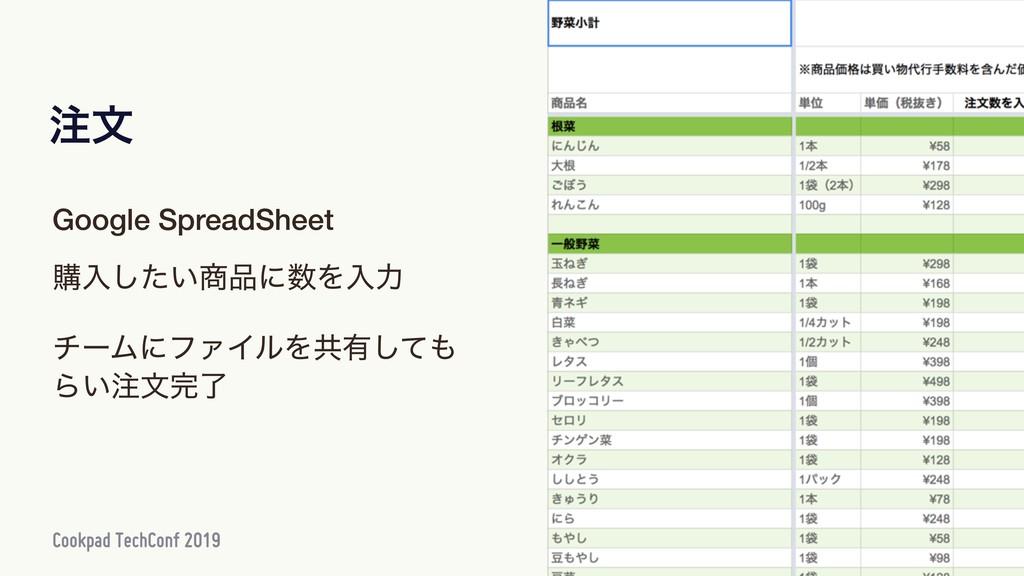 จ 21 Google SpreadSheet ߪೖ͍ͨ͠ʹΛೖྗ νʔϜʹϑΝΠϧΛ...