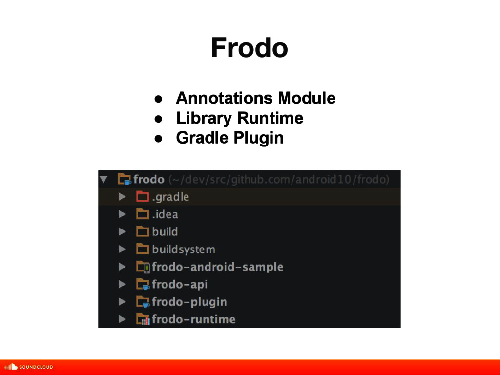 Frodo title, date, 01 of 10 ● Annotations Modul...