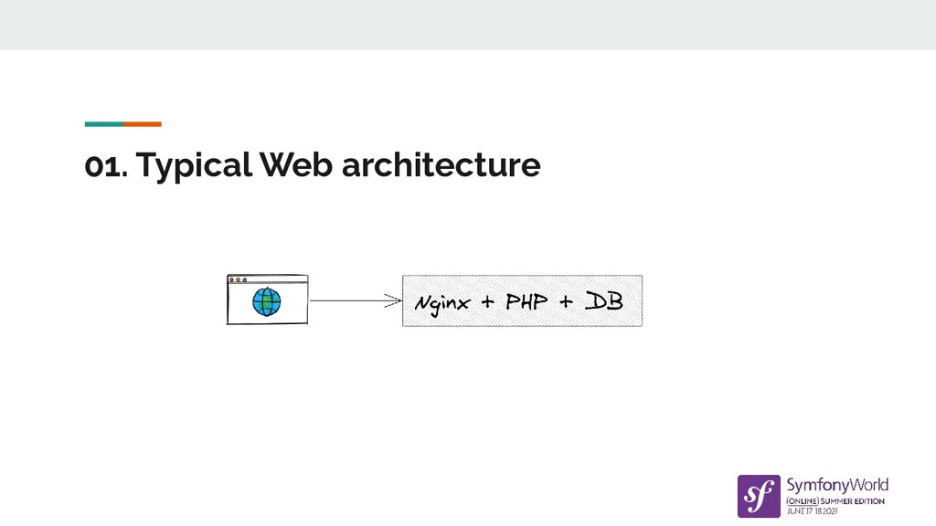 01. Typical Web architecture