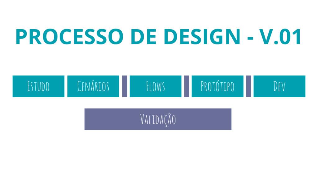 Estudo Cenários Flows Protótipo Dev Validação P...