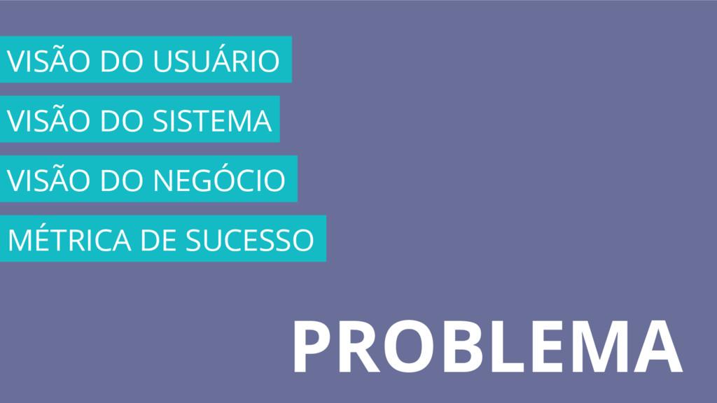PROBLEMA VISÃO DO USUÁRIO VISÃO DO SISTEMA VISÃ...