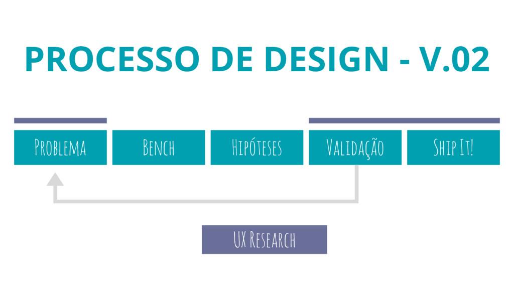 PROCESSO DE DESIGN - V.02 Bench Hipóteses Valid...