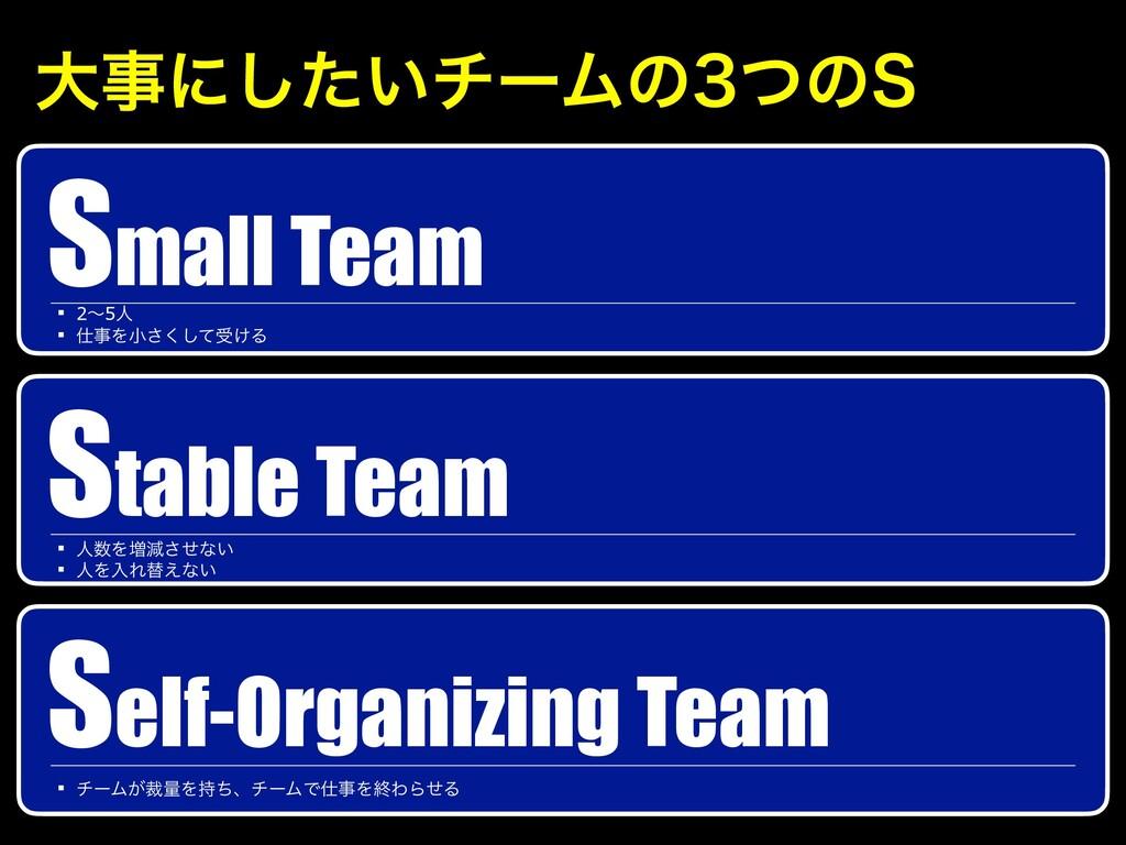 େʹ͍ͨ͠νʔϜͷͭͷ4 Stable Team Small Team Self-Orga...