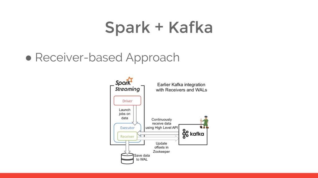 Spark + Kafka ● Receiver-based Approach