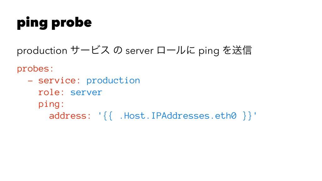 ping probe production αʔϏε ͷ server ϩʔϧʹ ping Λ...