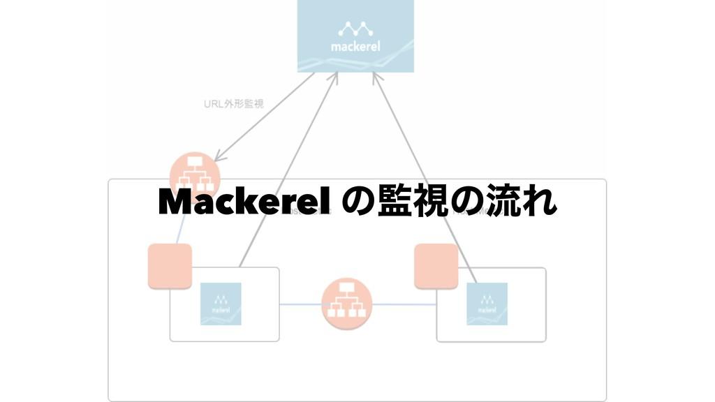 Mackerel ͷࢹͷྲྀΕ