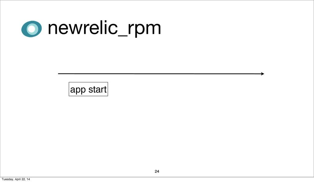 newrelic_rpm 24 app start Tuesday, April 22, 14