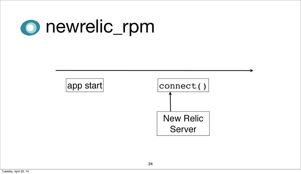 newrelic_rpm 24 app start connect() New Relic S...