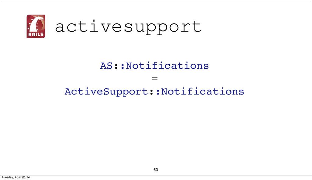 63 AS::Notifications = ActiveSupport::Notificat...