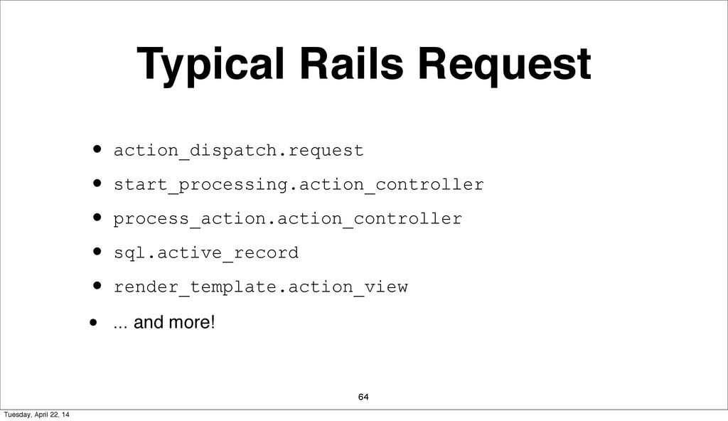 Typical Rails Request 64 • action_dispatch.requ...