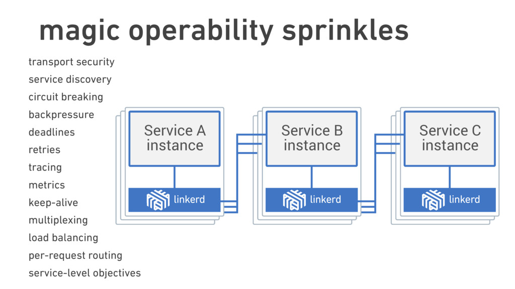 magic operability sprinkles transport security ...