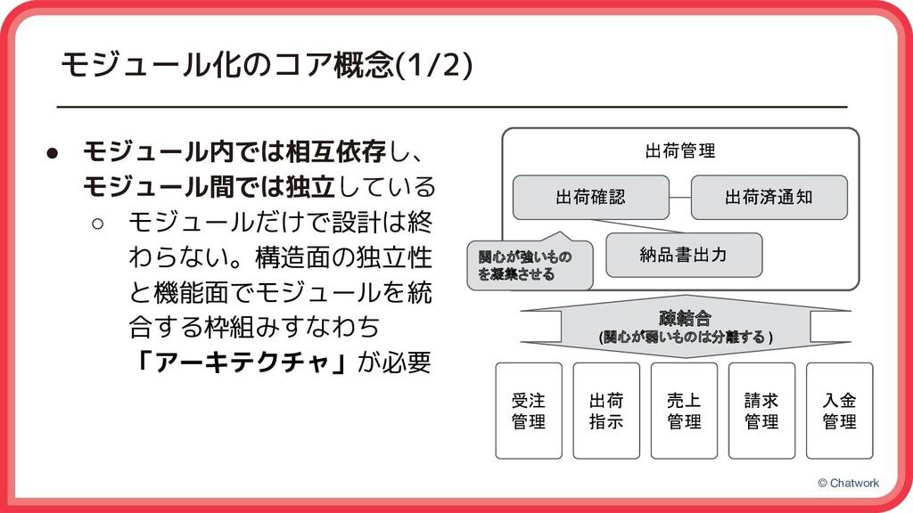 © Chatwork モジュール化のコア概念(1/2) ● モジュール内では相互依存し、 モジ...