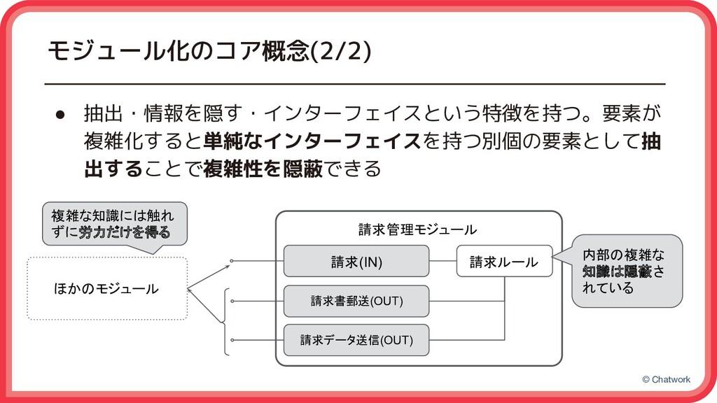 © Chatwork モジュール化のコア概念(2/2) ● 抽出・情報を隠す・インターフェイス...
